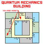Quantum Mechanics Building