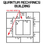 Quantum Mechanics Building Black